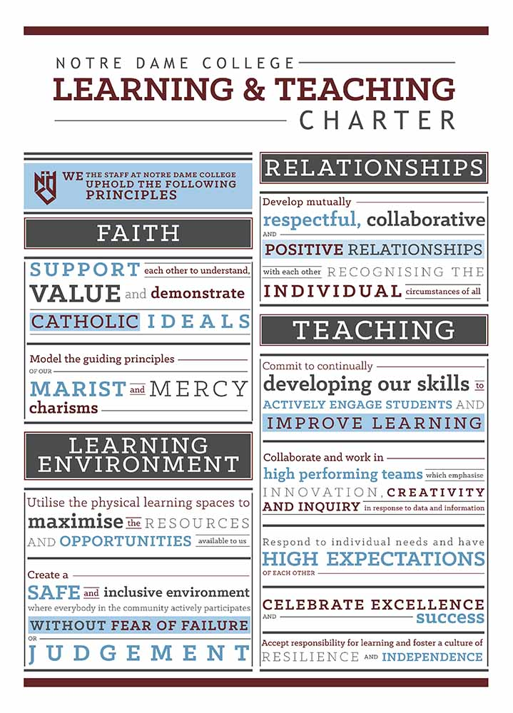 Learning and Teaching Charter reduced